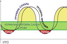 http://www.flamy.info/images/zavtrak2.jpg